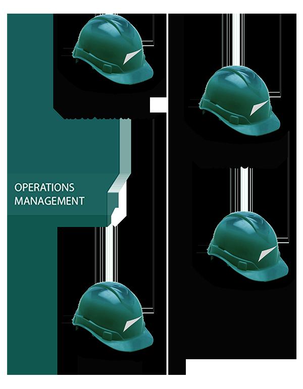 hats-operations